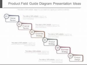 Product Field Guide Diagram Presentation Ideas