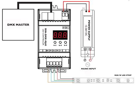 Rgb Rgbw Dmx Led Controller