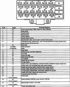 1994 Jeep Grand Cherokee Fuse Box