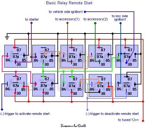 basic remote start relay diagram eletrica auto remote cars and car stuff