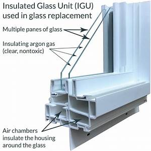 Glass Replacement For Home Windows  U0026 Doors U2014sound View