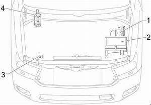 Toyota Sequoia  2008 - 2017  - Fuse Box Diagram