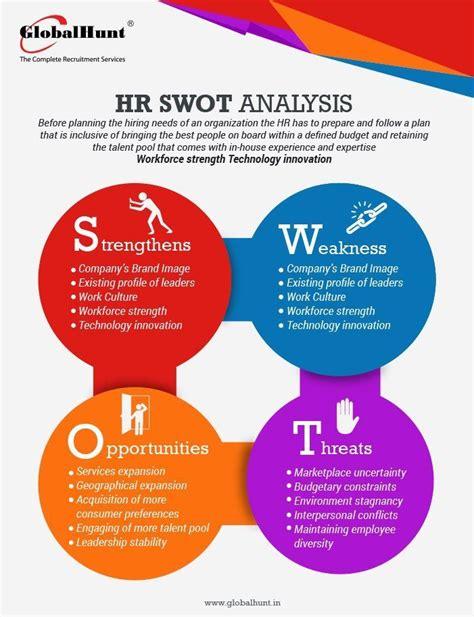 fancy hr swot analysis swot analysis hr management