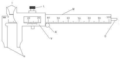 Diagram Of Vernier Caliper by Physics Measurement