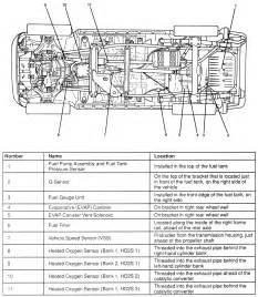 2003 ford explorer fuse diagram repair guides component locations component