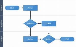 Flowchart Symbols  Included Shapes