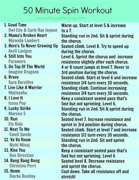 spin class quotes funny workout spinning minute routines min bike exercise cycling plan cycle minutes music playlists
