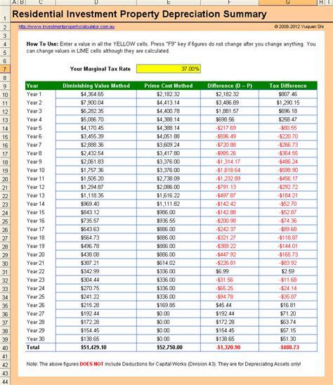 investment property depreciation calculator