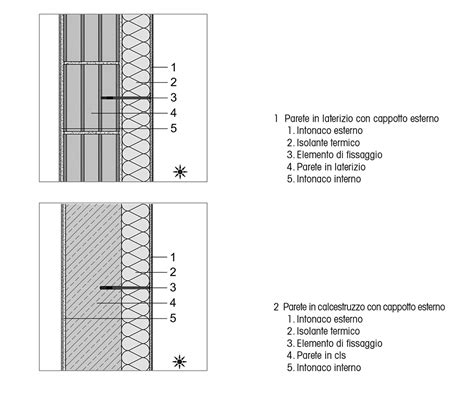 Isolamento Termico Parete Interna Cappotto Termico Le Tecniche Di Messa In Opera