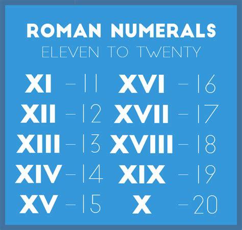 Search Results For Roman Numerals 1 20 Calendar 2015 Viewletterco