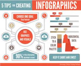 infographic design how to create awesome infographics without being a designer social media today