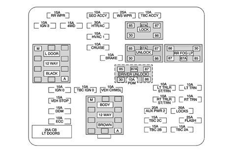 2007 chevrolet colorado radio wiring diagram wiring diagram and schematics