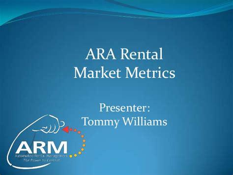 Ara Follow Our Partner Seputaranimeid Ara Rental Market Metrics