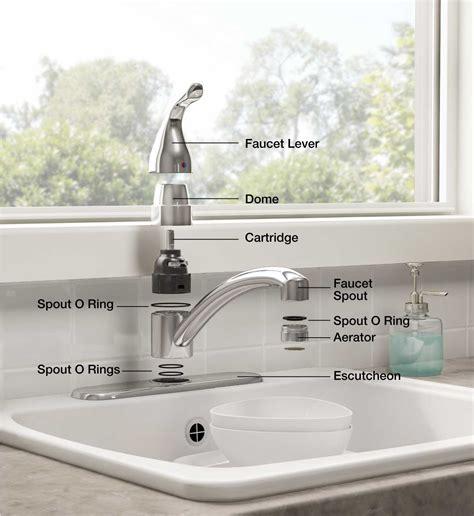 single lever kitchen faucet parts wow blog