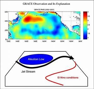Changes In Ocean Mass Linked To El Nino   U2013 Grace Tellus