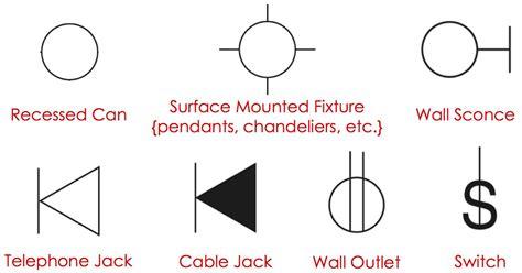 Light Fixture Symbol