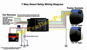 Trailer Socket Wiring Diagram