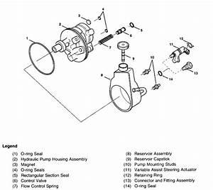 76 Power Steering Pump Leak - Corvetteforum