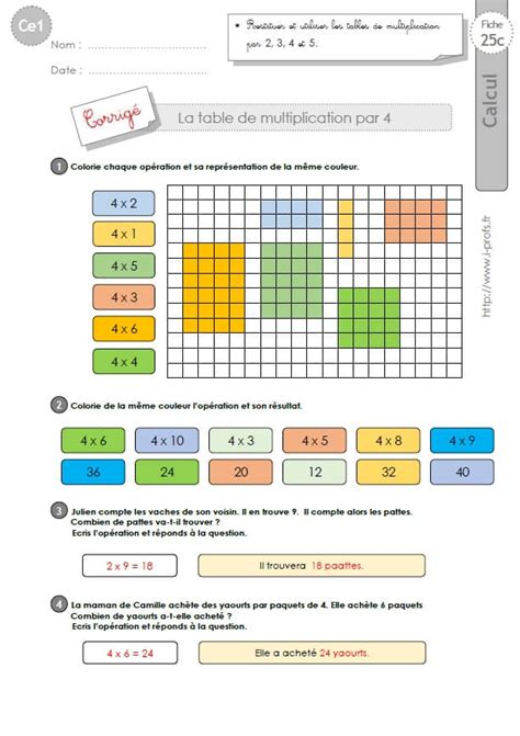 Ce1cycle2 Exercices Corriges Les Tables De Multiplication