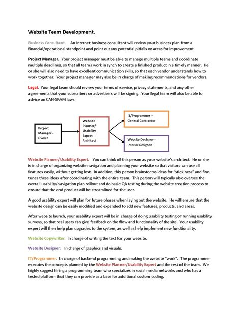 Rfp & Proposal Writers, Writing, Editing Services. Sample Resume Of It Template. My Favourite Hero Essay Template. Hand Delivery Receipt Template Photo. Microsoft Newsletter Templates Free Template. Why Marijuana Should Be Illegal Essay Template. Lease Car Vs Purchase Template. Special Skills For A Resume Template. Sales Associate Cover Letter Samples Template