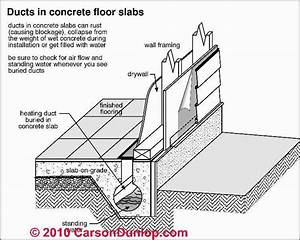 How Do You Run Ductwork Under Slab On Grade