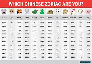 Happy Chinese New Year! This is what the Chinese zodiac ...