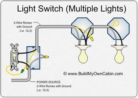 wire lights    light