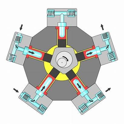 Piston Pump Radial Pumps Plunger Drawing Machine