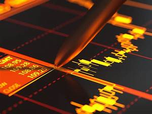 Understanding Gold Candlestick Charts