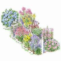cottage garden plans Colorful Front Yard Garden Plans | Better Homes & Gardens
