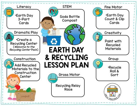 recycling lesson plans for preschool earth day and recycling lesson planning ideas pre k 584