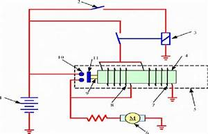 Traditional Starter Control Structure  1  Battery  2