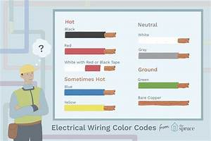 Electrical Wiring Color Coding System  With Images
