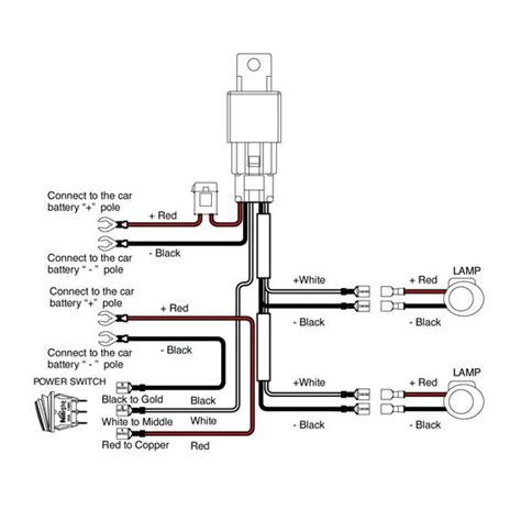 Nilight Wiring Harness Kit Relay Off Switch