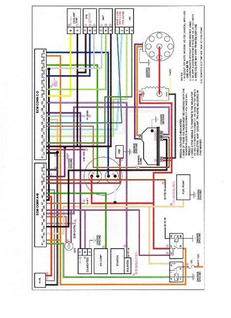 Jeep Wrangler Wiring Diagram