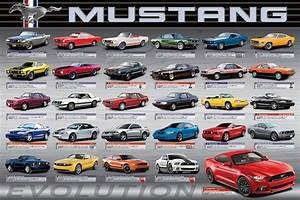 Ford Mustang Evolution 50th Anniversary - Athena Posters
