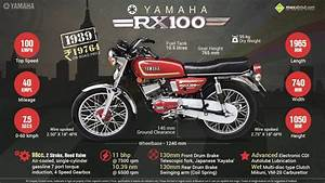 Yamaha Rx 100  Yamaha Is Going To Launch A Bike At A Price