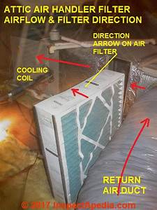 Furnace Air Flow Direction Diagram