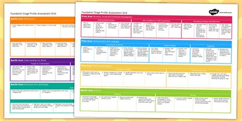 Early Years Assessment Primary Resources, Eyfs Assessment