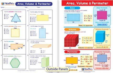 Area, Volume & Perimeter Visual Learning Guide
