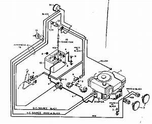 Wiring Diagram Diagram  U0026 Parts List For Model 502250891 Craftsman