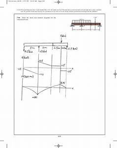 Draw The Shear Diagram For The Beam Set P 800 Lb A 5 Ft L 12 Ft