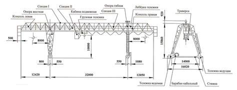 Самодельный анемометр для измерения скорости ветра