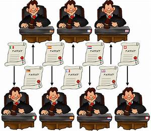 Unitary government clipart collection