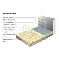 Beste Bodenbeläge Für Fußbodenheizung : home ~ Michelbontemps.com Haus und Dekorationen