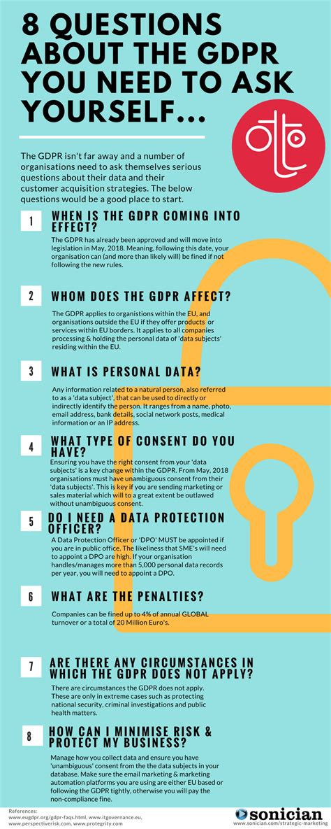 8 Questions About The Gdpr You Need To Ask Yourself