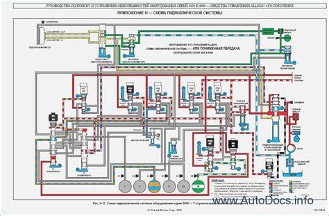 Allison 1000 Transmission Wiring Diagram by Allison 1000 Transmission Parts Breakdown