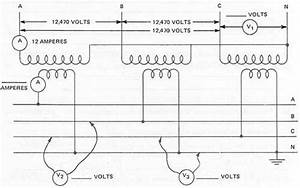 Summary Of Power Transformers Units 16