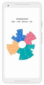 Xamarin Android Sunburst Chart