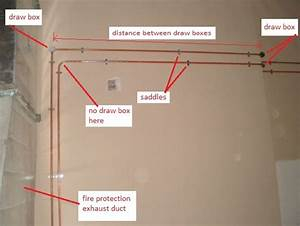 Electrical Installations  Distance Between Conduit Draw Box